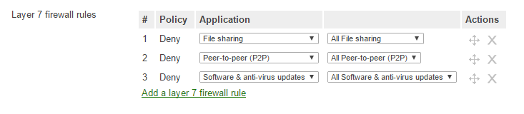 Meraki WLAN Accesspoint Firewall